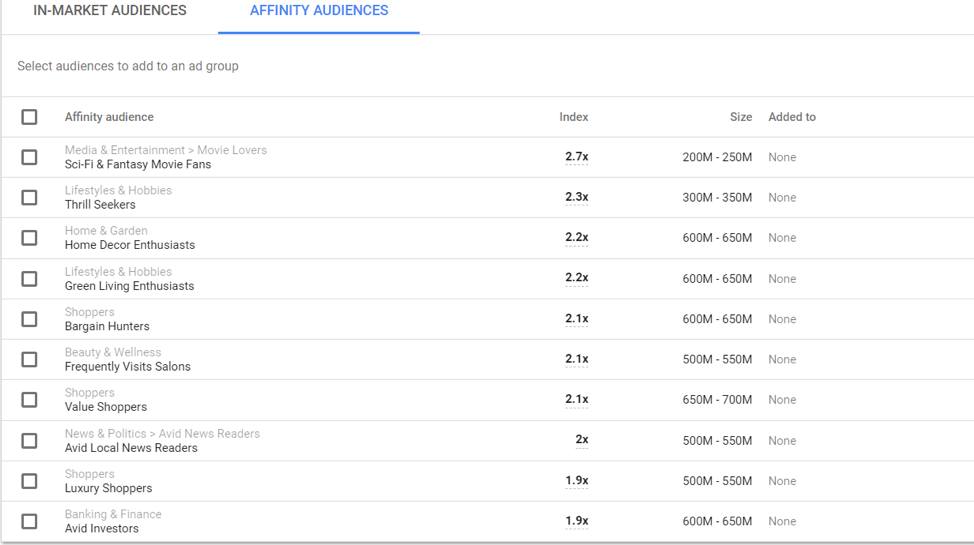 Affinity audiences to improve SEO.