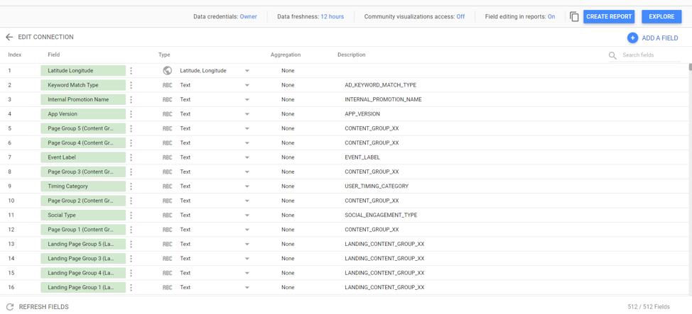 Populate data in Google Data Studio